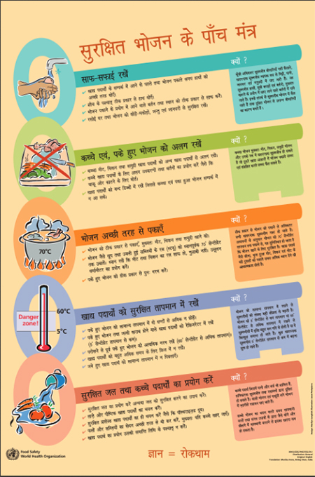 Food Safety - Hindi Poster