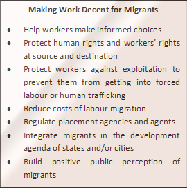 Making Work Decent for Migrants