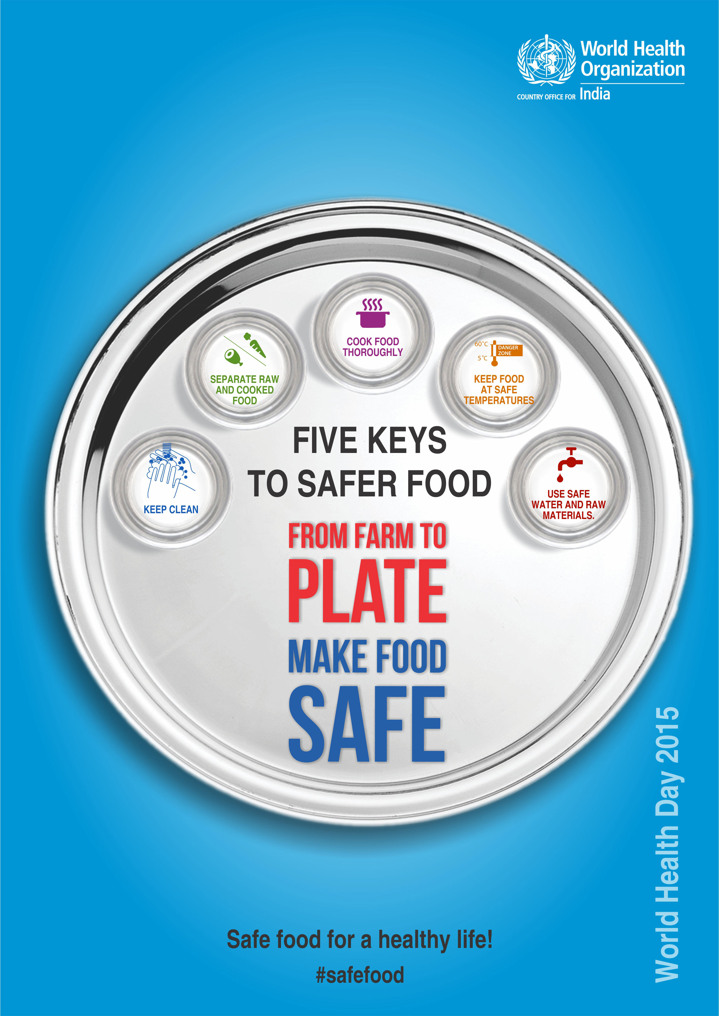 Poster 3: From Farm to Plate - Make Food Safe