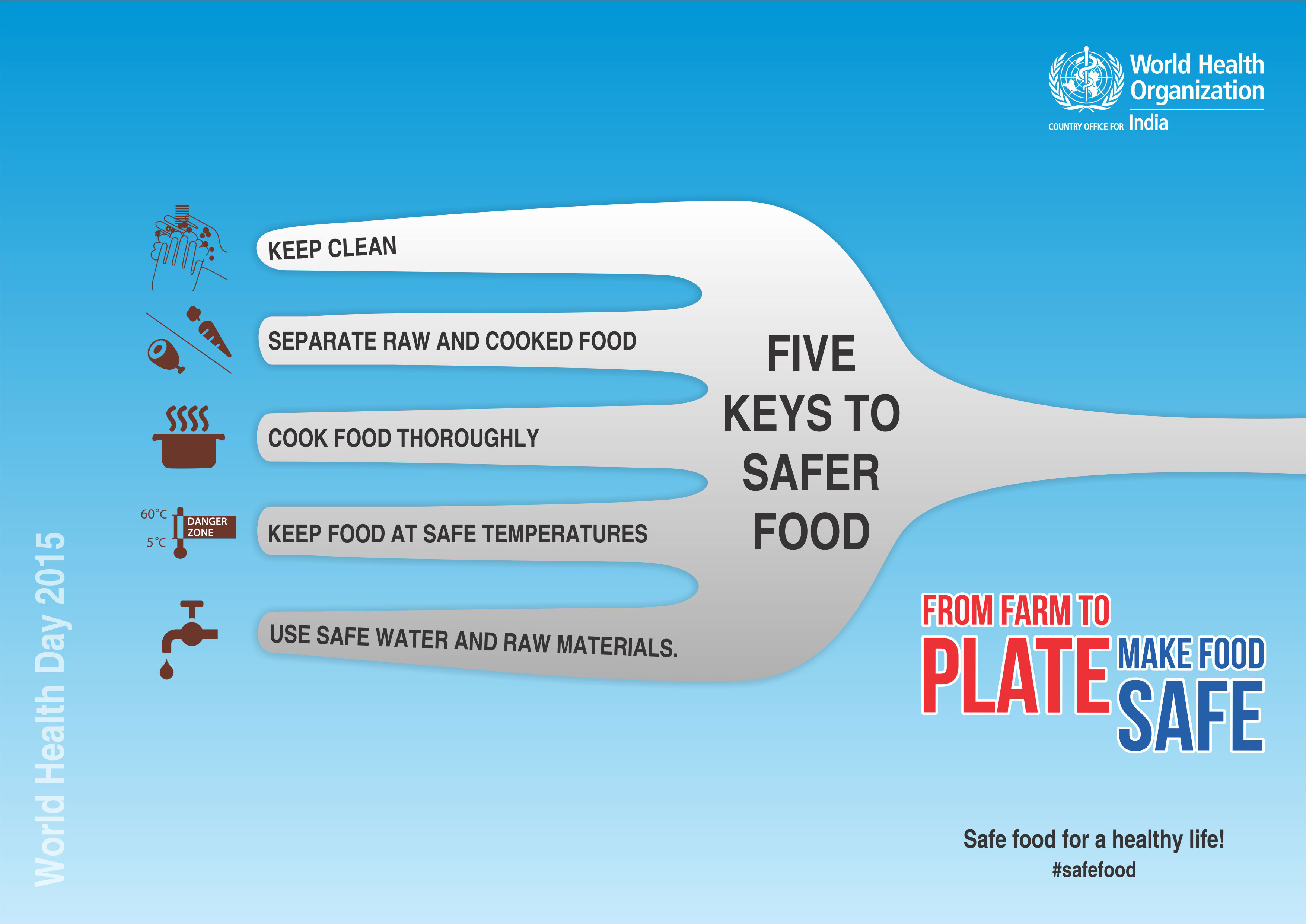 Poster 10: From Farm to Plate - Make Food Safe